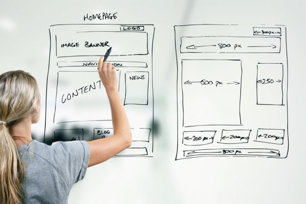 Многостраничность сайта – залог его успеха в поисковых системах